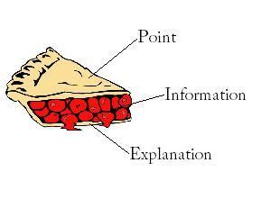 Descriptive essay introduction paragraph examples